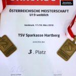 U19-ÖMS: Damen auf Platz 3, Herren auf Rang 7